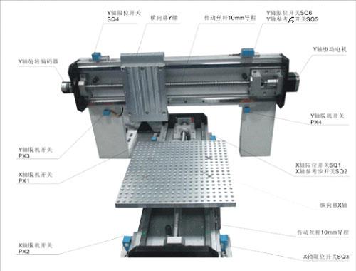 x-y螺钉装配机械手结构实